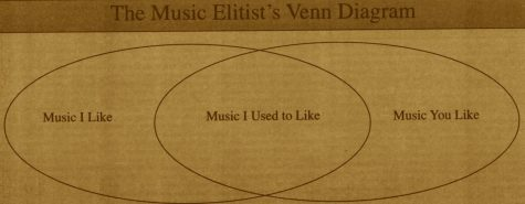 "FROM THE ARCHIVES (Vol. XXXIX, Issue 4 – Feb. 2009): ""The Music You Listen To Is Intended For Morons"""