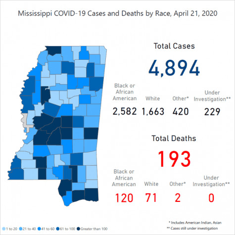 Mississippi begins to flatten the curve (COVID-19 Mississippi/Jackson update 4/23/20)